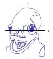 Admiral Ackbar curve (Wolfram Alpha)